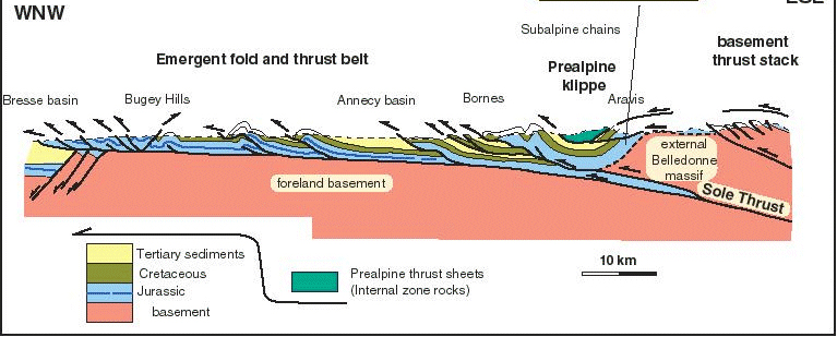 Fold And Thrust Belt Slides J Waldron And Others 2005